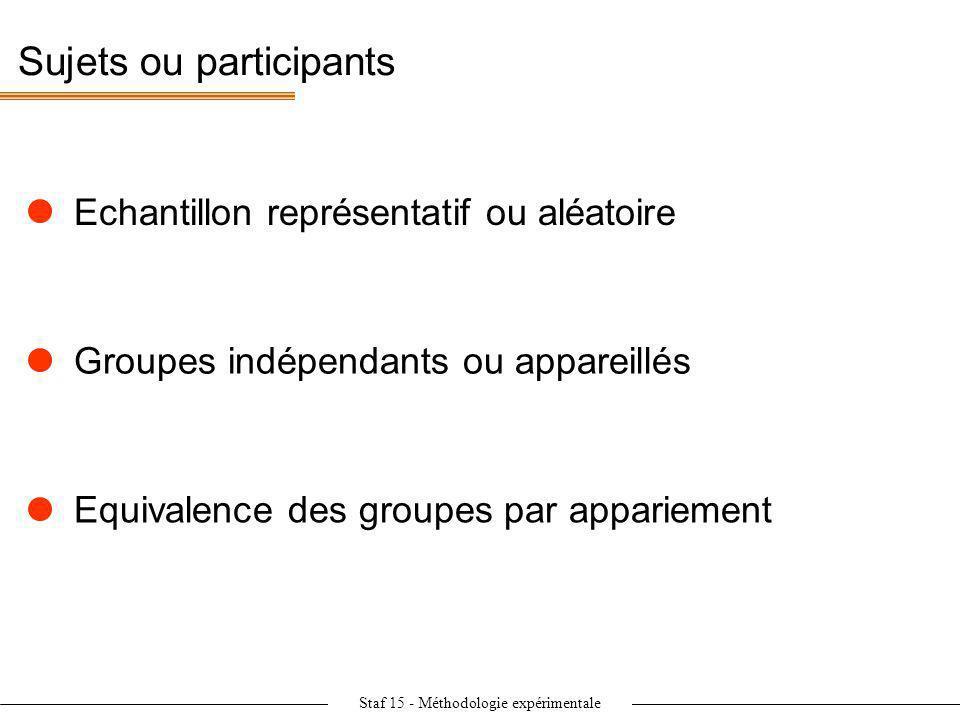 Staf 15 - Méthodologie expérimentale Sujets ou participants Groupes indépendants ou appareillés Echantillon représentatif ou aléatoire Equivalence des