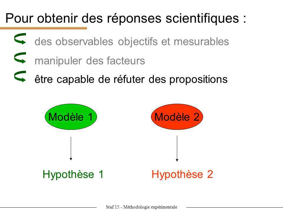 Staf 15 - Méthodologie expérimentale Pour obtenir des réponses scientifiques : des observables objectifs et mesurables manipuler des facteursêtre capa