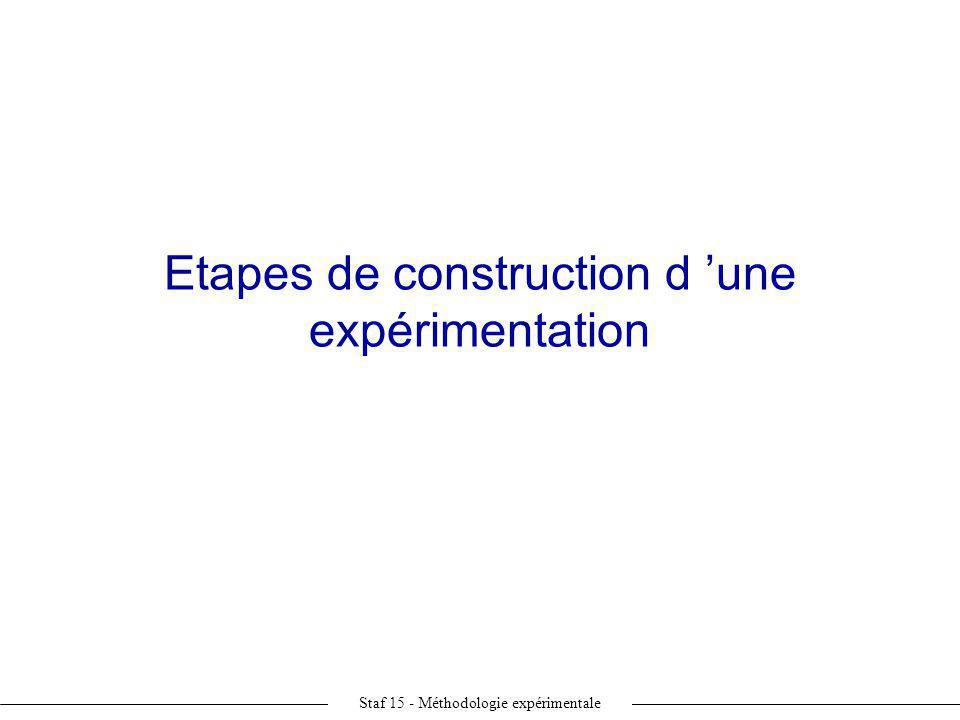 Staf 15 - Méthodologie expérimentale Etapes de construction d une expérimentation