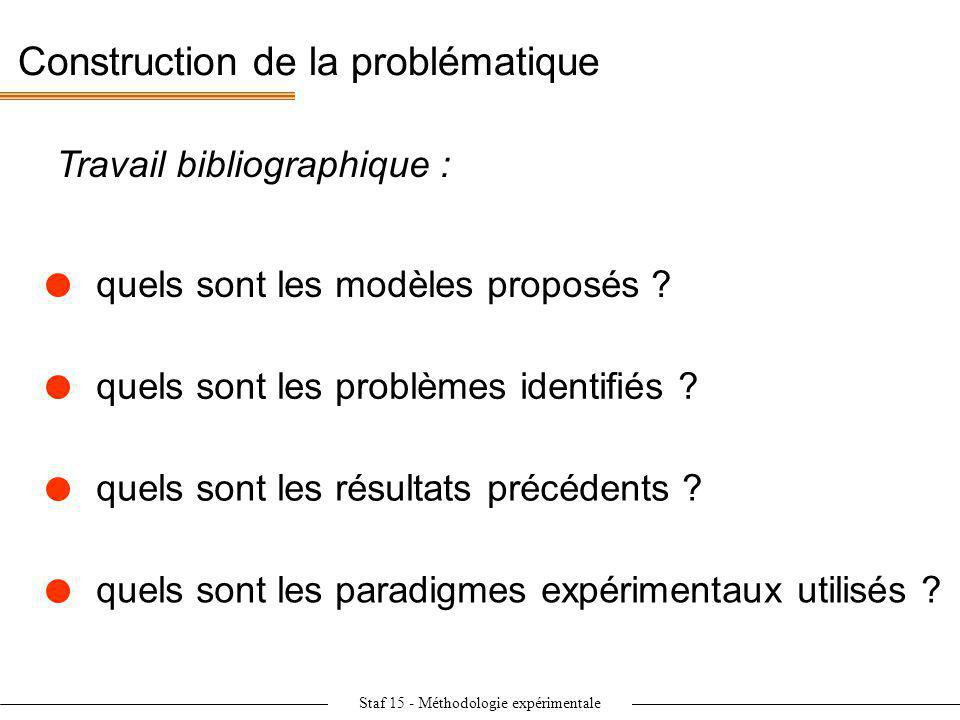 Staf 15 - Méthodologie expérimentale Construction de la problématique Travail bibliographique : quels sont les résultats précédents ? quels sont les p