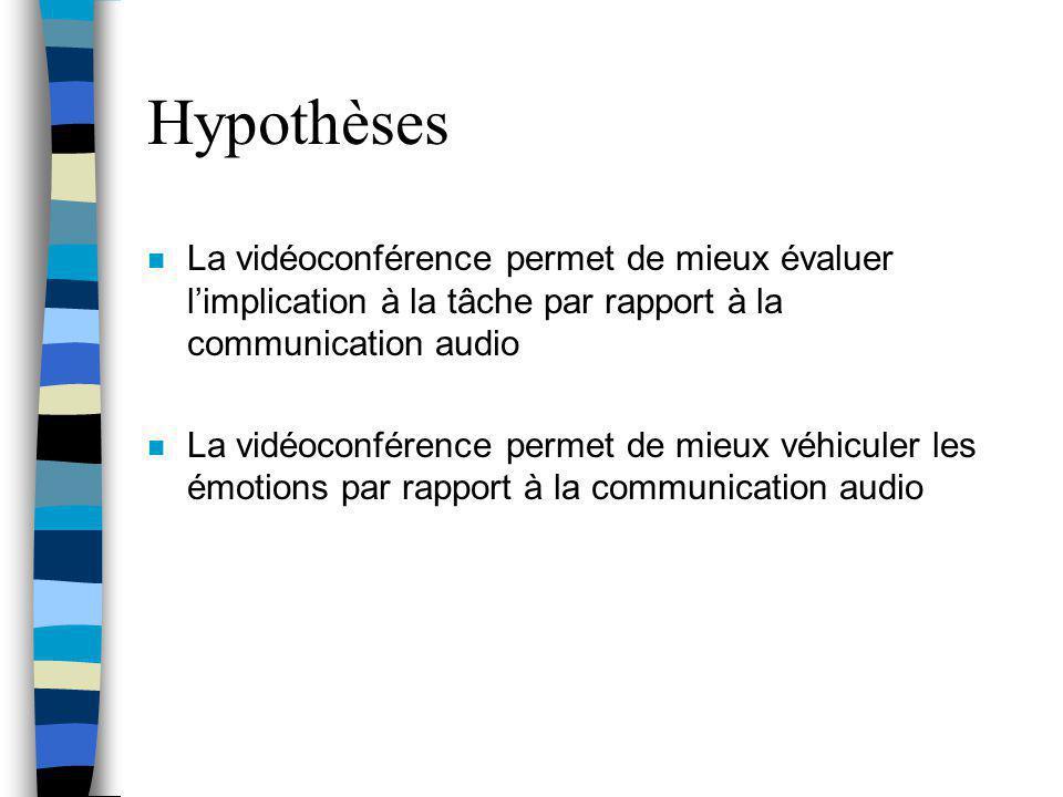 Hypothèses n La vidéoconférence permet de mieux évaluer limplication à la tâche par rapport à la communication audio n La vidéoconférence permet de mi