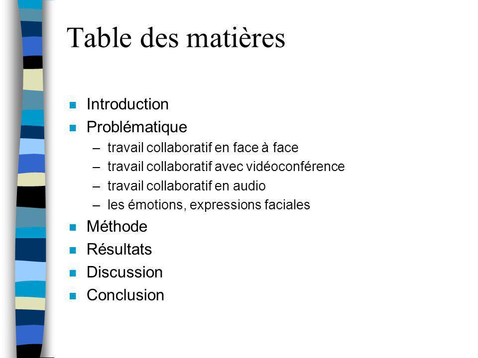 Table des matières n Introduction n Problématique –travail collaboratif en face à face –travail collaboratif avec vidéoconférence –travail collaborati
