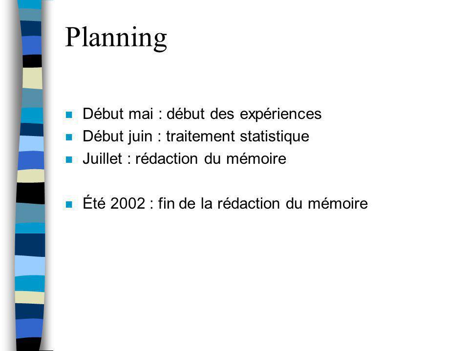 Planning n Début mai : début des expériences n Début juin : traitement statistique n Juillet : rédaction du mémoire n Été 2002 : fin de la rédaction d