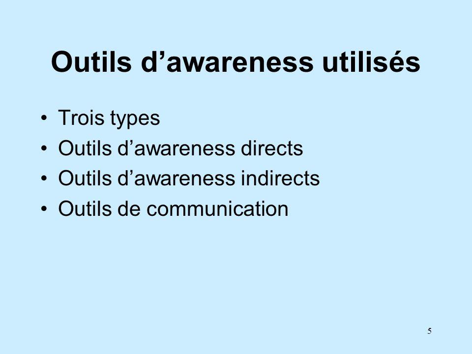 5 Outils dawareness utilisés Trois types Outils dawareness directs Outils dawareness indirects Outils de communication