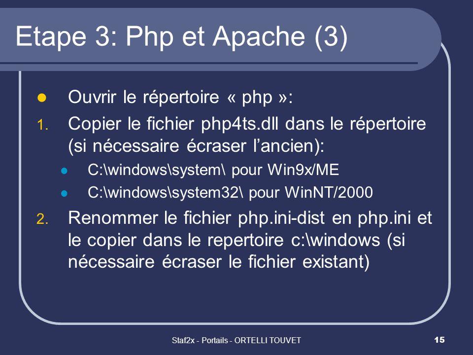 Staf2x - Portails - ORTELLI TOUVET15 Etape 3: Php et Apache (3) Ouvrir le répertoire « php »: 1. Copier le fichier php4ts.dll dans le répertoire (si n