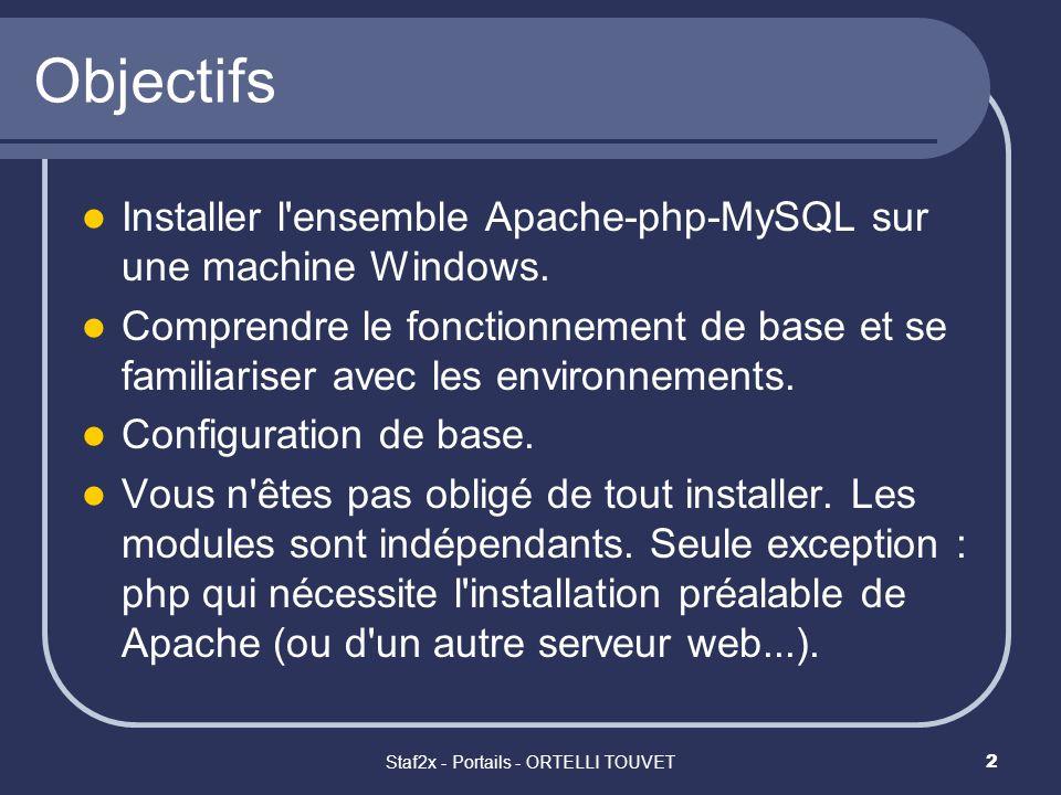 Staf2x - Portails - ORTELLI TOUVET3 Télécharger les applications Désinstaller Apache sur votre machine (start settings control panel add/remove programs) Apache Télécharger le MSI Binary Distribution Packages pour Win9x permettant de lancer automatiquement linstallation dApache http://www.microsoft.com/downloads/release.asp?ReleaseID=17343 Télécharger la dernière version 1.3.20 dApache http://www.apache.org/dist/httpd/binaries/win32/