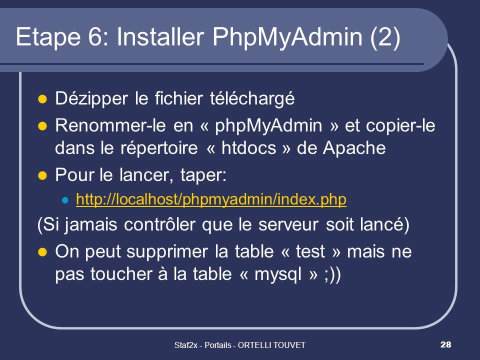 Staf2x - Portails - ORTELLI TOUVET28 Etape 6: Installer PhpMyAdmin (2) Dézipper le fichier téléchargé Renommer-le en « phpMyAdmin » et copier-le dans le répertoire « htdocs » de Apache Pour le lancer, taper: http://localhost/phpmyadmin/index.php (Si jamais contrôler que le serveur soit lancé) On peut supprimer la table « test » mais ne pas toucher à la table « mysql » ;))