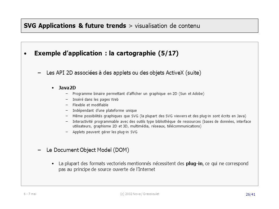 6 - 7 mai(c) 2002 Nova / Grassioulet 26/41 Exemple dapplication : la cartographie (5/17) –Les API 2D associées à des applets ou des objets ActiveX (suite) Java2D –Programme binaire permettant dafficher un graphique en 2D (Sun et Adobe) –Inséré dans les pages Web –Flexible et modifiable –Indépendant dune plateforme unique –Même possibilités graphiques que SVG (la plupart des SVG viewers et des plug-in sont écrits en Java) –Interactivité programmable avec des outils type bibliothèque de ressources (bases de données, interface utilisateurs, graphisme 2D et 3D, multimédia, réseaux, télécommunications) –Applets peuvent gérer les plug-in SVG –Le Document Object Model (DOM) La plupart des formats vectoriels mentionnés nécessitent des plug-in, ce qui ne correspond pas au principe de source ouverte de lInternet SVG Applications & future trends > visualisation de contenu