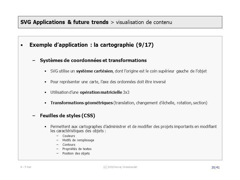 6 - 7 mai(c) 2002 Nova / Grassioulet 30/41 Exemple dapplication : la cartographie (9/17) –Systèmes de coordonnées et transformations SVG utilise un système cartésien, dont lorigine est le coin supérieur gauche de lobjet Pour représenter une carte, laxe des ordonnées doit être inversé Utilisation dune opération matricielle 3x3 Transformations géométriques (translation, changement déchelle, rotation, section) –Feuilles de styles (CSS) Permettent aux cartographes dadministrer et de modifier des projets importants en modifiant les caractéristiques des objets : –Couleurs –Motifs de remplissage –Contours –Propriétés de textes –Position des objets SVG Applications & future trends > visualisation de contenu