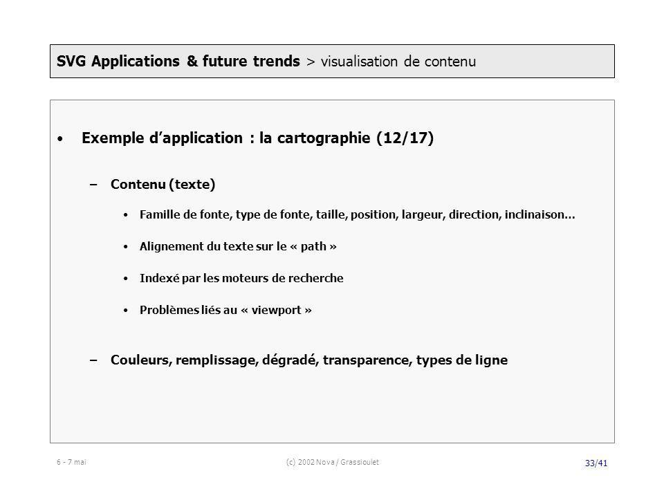 6 - 7 mai(c) 2002 Nova / Grassioulet 33/41 Exemple dapplication : la cartographie (12/17) –Contenu (texte) Famille de fonte, type de fonte, taille, position, largeur, direction, inclinaison… Alignement du texte sur le « path » Indexé par les moteurs de recherche Problèmes liés au « viewport » –Couleurs, remplissage, dégradé, transparence, types de ligne SVG Applications & future trends > visualisation de contenu