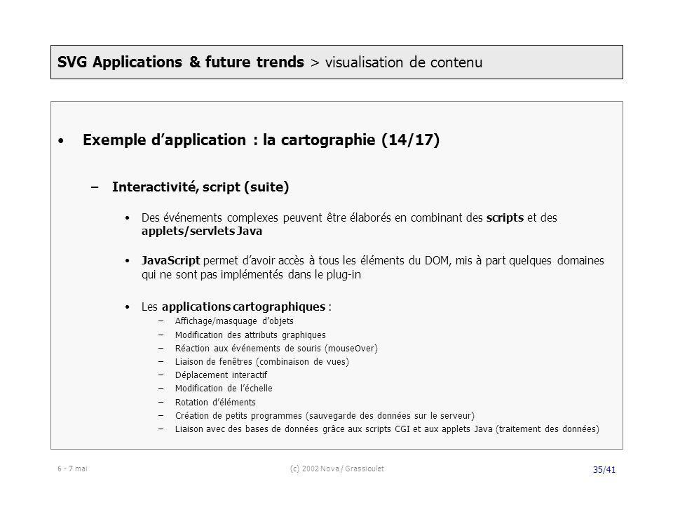 6 - 7 mai(c) 2002 Nova / Grassioulet 35/41 Exemple dapplication : la cartographie (14/17) –Interactivité, script (suite) Des événements complexes peuvent être élaborés en combinant des scripts et des applets/servlets Java JavaScript permet davoir accès à tous les éléments du DOM, mis à part quelques domaines qui ne sont pas implémentés dans le plug-in Les applications cartographiques : –Affichage/masquage dobjets –Modification des attributs graphiques –Réaction aux événements de souris (mouseOver) –Liaison de fenêtres (combinaison de vues) –Déplacement interactif –Modification de léchelle –Rotation déléments –Création de petits programmes (sauvegarde des données sur le serveur) –Liaison avec des bases de données grâce aux scripts CGI et aux applets Java (traitement des données) SVG Applications & future trends > visualisation de contenu