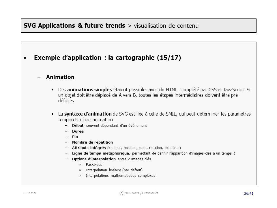6 - 7 mai(c) 2002 Nova / Grassioulet 36/41 Exemple dapplication : la cartographie (15/17) –Animation Des animations simples étaient possibles avec du HTML, complété par CSS et JavaScript.