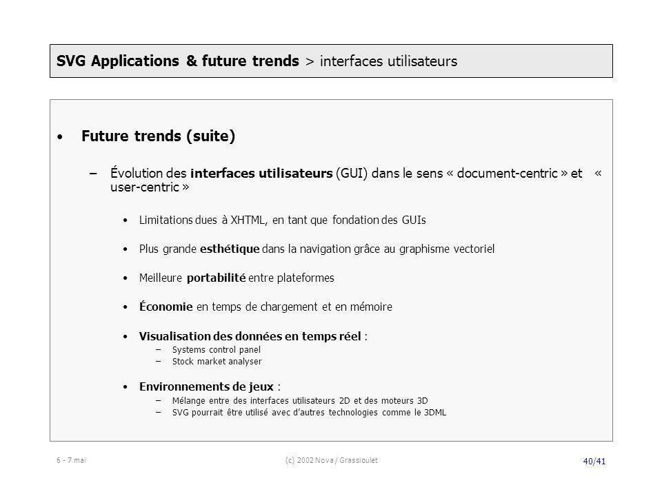 6 - 7 mai(c) 2002 Nova / Grassioulet 40/41 Future trends (suite) –Évolution des interfaces utilisateurs (GUI) dans le sens « document-centric » et « user-centric » Limitations dues à XHTML, en tant que fondation des GUIs Plus grande esthétique dans la navigation grâce au graphisme vectoriel Meilleure portabilité entre plateformes Économie en temps de chargement et en mémoire Visualisation des données en temps réel : –Systems control panel –Stock market analyser Environnements de jeux : –Mélange entre des interfaces utilisateurs 2D et des moteurs 3D –SVG pourrait être utilisé avec dautres technologies comme le 3DML SVG Applications & future trends > interfaces utilisateurs