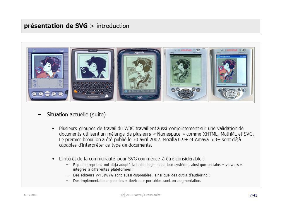 6 - 7 mai(c) 2002 Nova / Grassioulet 38/41 Exemple dapplication : la cartographie (17/17) –Exportation vers SVG 3 possibilités pour générer du SVG (qui peuvent être combinées) : –Logiciel de dessin –Publication assistée par ordinateur (PAO) –SIG SVG permet de réutiliser et transformer des éléments identifiés (ID) ou des groupe dobjets, comme dans VRML.