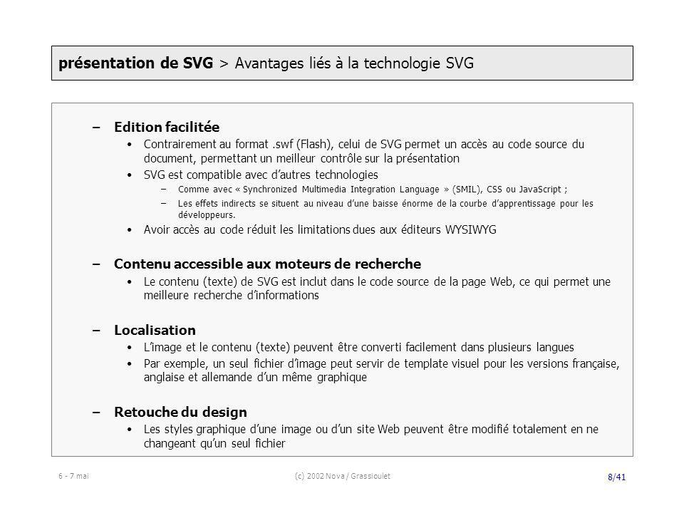 6 - 7 mai(c) 2002 Nova / Grassioulet 8/41 –Edition facilitée Contrairement au format.swf (Flash), celui de SVG permet un accès au code source du document, permettant un meilleur contrôle sur la présentation SVG est compatible avec dautres technologies –Comme avec « Synchronized Multimedia Integration Language » (SMIL), CSS ou JavaScript ; –Les effets indirects se situent au niveau dune baisse énorme de la courbe dapprentissage pour les développeurs.