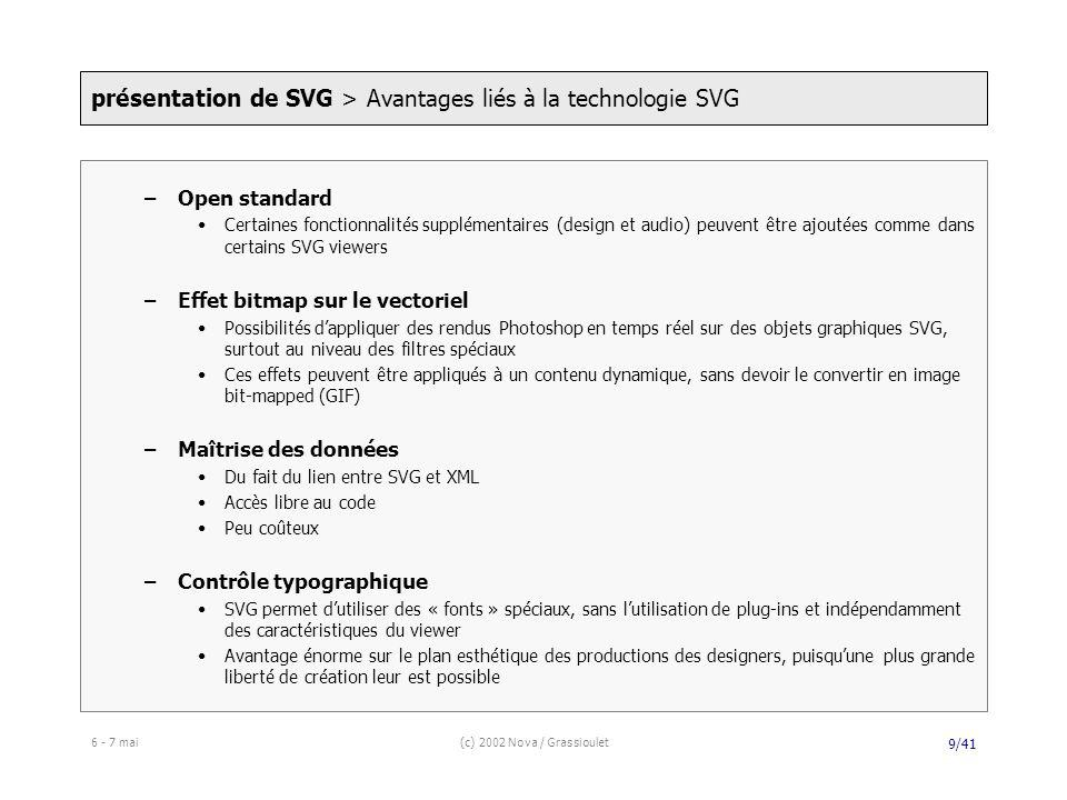 6 - 7 mai(c) 2002 Nova / Grassioulet 9/41 –Open standard Certaines fonctionnalités supplémentaires (design et audio) peuvent être ajoutées comme dans certains SVG viewers –Effet bitmap sur le vectoriel Possibilités dappliquer des rendus Photoshop en temps réel sur des objets graphiques SVG, surtout au niveau des filtres spéciaux Ces effets peuvent être appliqués à un contenu dynamique, sans devoir le convertir en image bit-mapped (GIF) –Maîtrise des données Du fait du lien entre SVG et XML Accès libre au code Peu coûteux –Contrôle typographique SVG permet dutiliser des « fonts » spéciaux, sans lutilisation de plug-ins et indépendamment des caractéristiques du viewer Avantage énorme sur le plan esthétique des productions des designers, puisquune plus grande liberté de création leur est possible présentation de SVG > Avantages liés à la technologie SVG