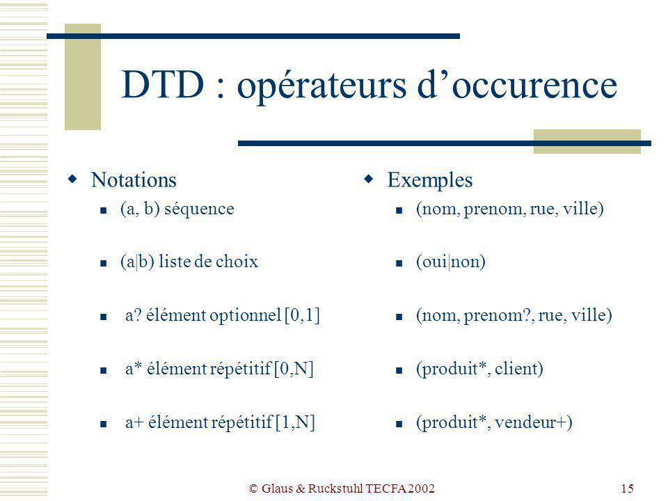 © Glaus & Ruckstuhl TECFA 200215 DTD : opérateurs doccurence Notations (a, b) séquence (a|b) liste de choix a.