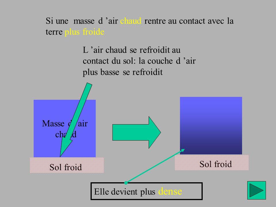 Sol froid Masse d air chaud Si une masse d air chaud rentre au contact avec la terre plus froide L air chaud se refroidit au contact du sol: la couche