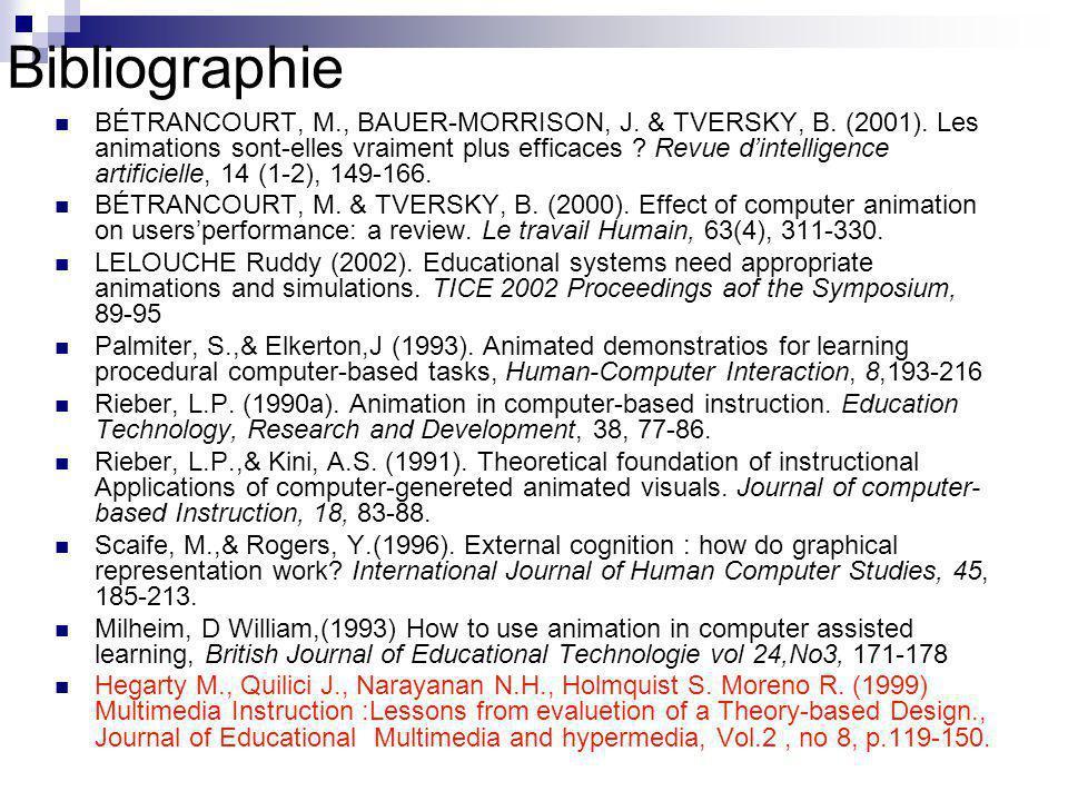 Bibliographie BÉTRANCOURT, M., BAUER-MORRISON, J. & TVERSKY, B. (2001). Les animations sont-elles vraiment plus efficaces ? Revue dintelligence artifi