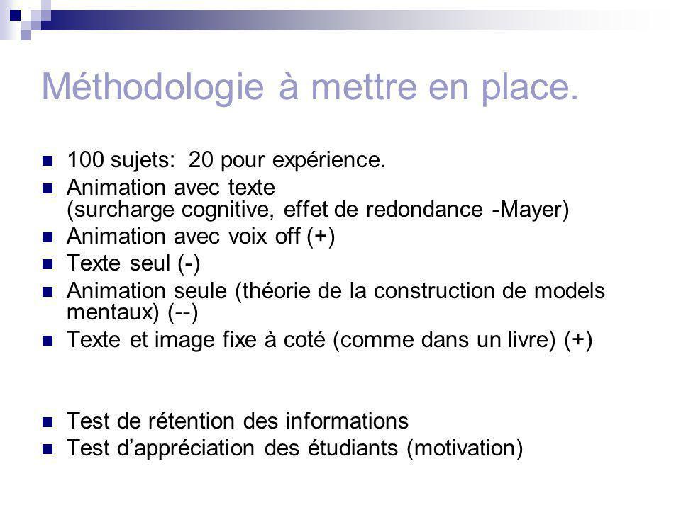 Méthodologie à mettre en place. 100 sujets: 20 pour expérience. Animation avec texte (surcharge cognitive, effet de redondance -Mayer) Animation avec