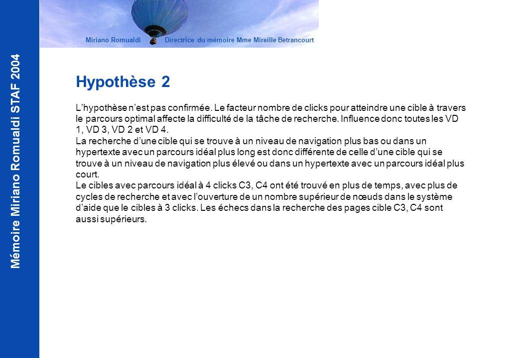 Mémoire Miriano Romualdi STAF 2004 Hypothèse 2 Lhypothèse nest pas confirmée. Le facteur nombre de clicks pour atteindre une cible à travers le parcou