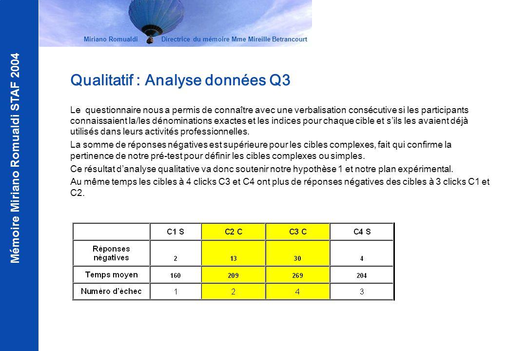 Mémoire Miriano Romualdi STAF 2004 Qualitatif : Analyse données Q3 Le questionnaire nous a permis de connaître avec une verbalisation consécutive si l