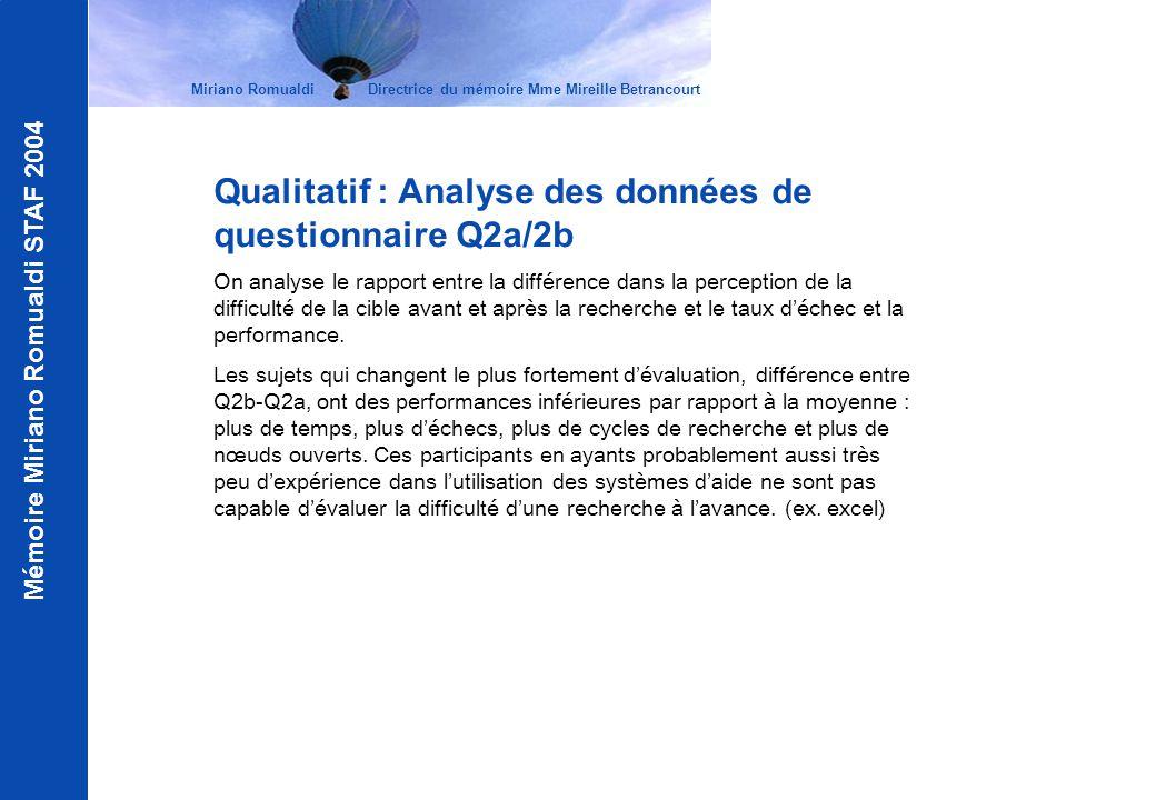 Mémoire Miriano Romualdi STAF 2004 Miriano Romualdi Directrice du mémoire Mme Mireille Betrancourt Qualitatif : Analyse des données de questionnaire Q