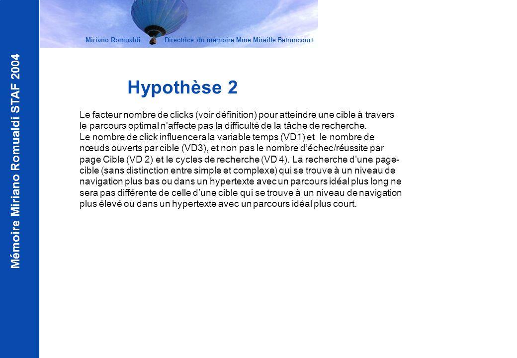 Mémoire Miriano Romualdi STAF 2004 Variables indépendantes : 2 VI par rapport au type de cible: - 1 : modalité cible/item simple vs cible/item complexe - 2.