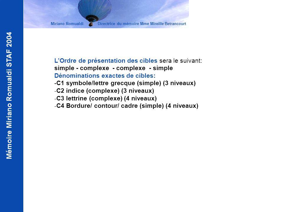 Mémoire Miriano Romualdi STAF 2004 LOrdre de présentation des cibles sera le suivant: simple - complexe - complexe - simple Dénominations exactes de c