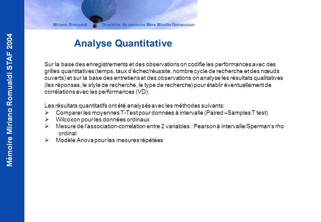 Mémoire Miriano Romualdi STAF 2004 Analyse Quantitative Sur la base des enregistrements et des observations on codifie les performances avec des grill