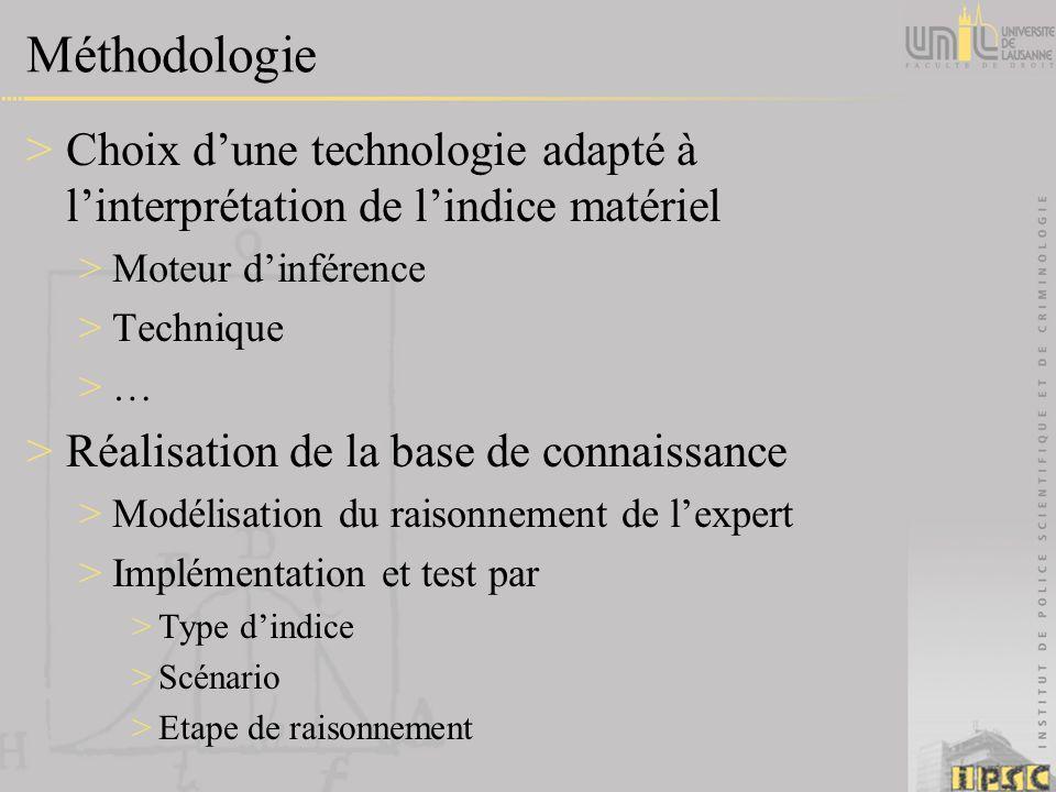 Méthodologie >Choix dune technologie adapté à linterprétation de lindice matériel >Moteur dinférence >Technique >… >Réalisation de la base de connaiss