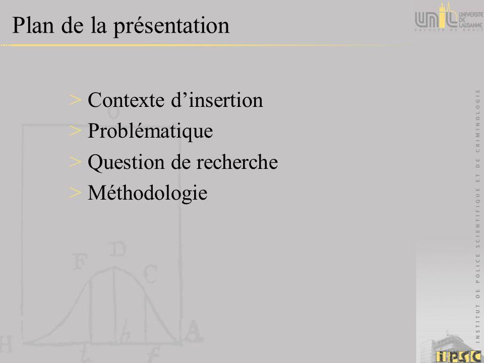 Plan de la présentation >Contexte dinsertion >Problématique >Question de recherche >Méthodologie
