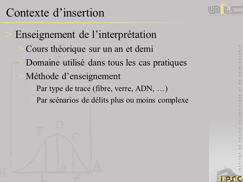 Contexte dinsertion >Enseignement de linterprétation >Cours théorique sur un an et demi >Domaine utilisé dans tous les cas pratiques >Méthode denseign