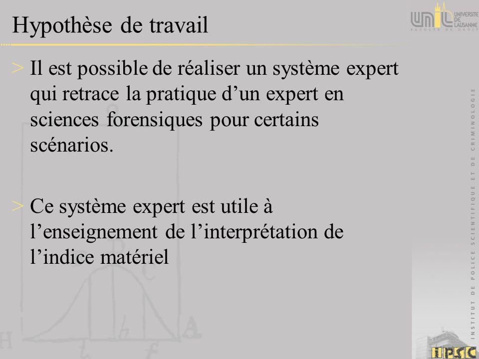 Hypothèse de travail >Il est possible de réaliser un système expert qui retrace la pratique dun expert en sciences forensiques pour certains scénarios