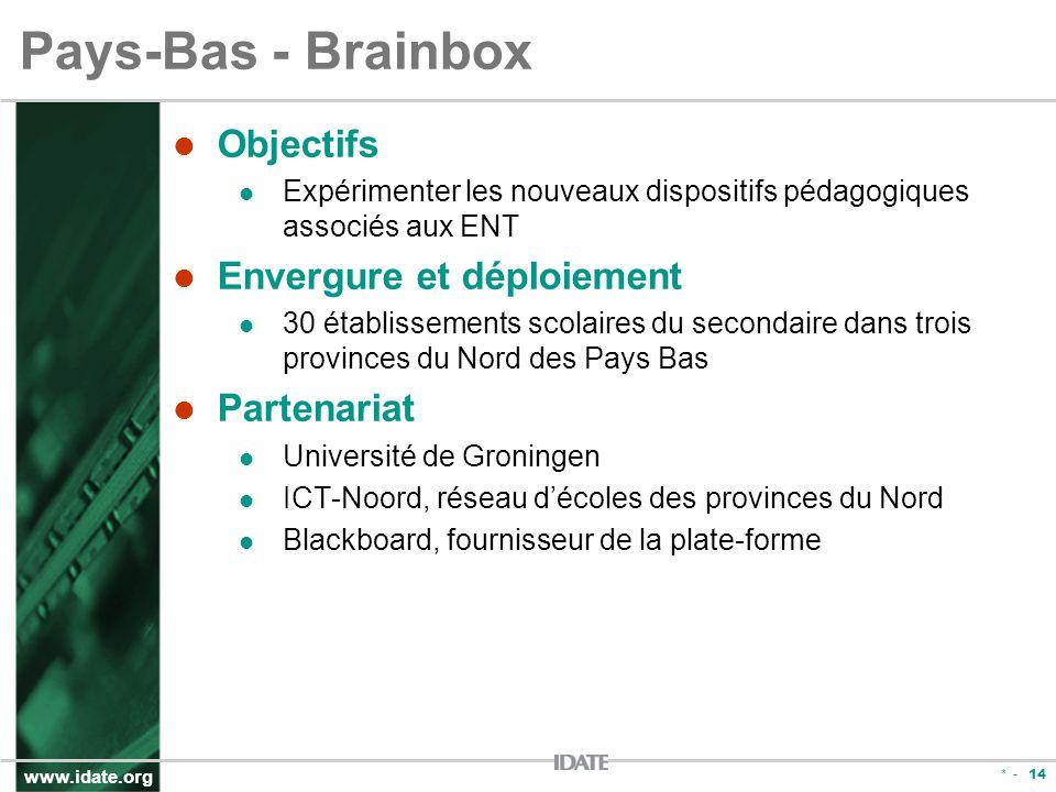 www.idate.org * - 14 Pays-Bas - Brainbox Objectifs Expérimenter les nouveaux dispositifs pédagogiques associés aux ENT Envergure et déploiement 30 éta