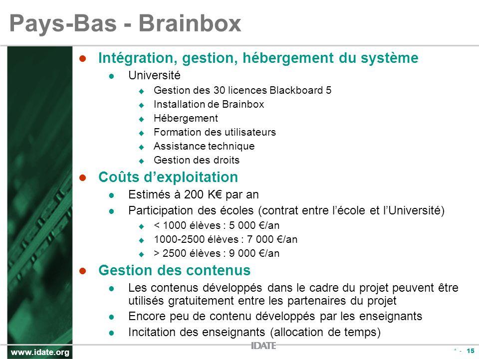 www.idate.org * - 15 Pays-Bas - Brainbox Intégration, gestion, hébergement du système Université Gestion des 30 licences Blackboard 5 Installation de