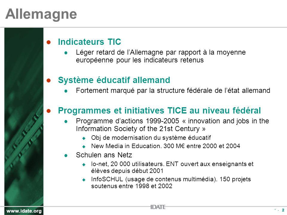 www.idate.org * - 2 Allemagne Indicateurs TIC Léger retard de lAllemagne par rapport à la moyenne européenne pour les indicateurs retenus Système éduc