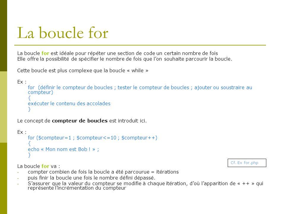 La boucle for La boucle for est idéale pour répéter une section de code un certain nombre de fois Elle offre la possibilité de spécifier le nombre de fois que lon souhaite parcourir la boucle.