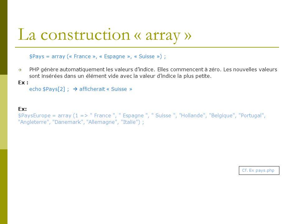 La construction « array » $Pays = array (« France », « Espagne », « Suisse ») ; PHP génère automatiquement les valeurs dindice.
