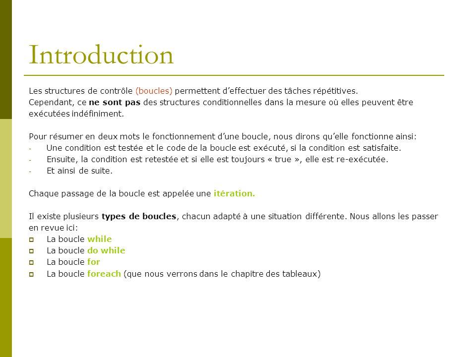 Exemple Exemple sur le programme Attention : comme cest PHP qui a rempli le tableau.