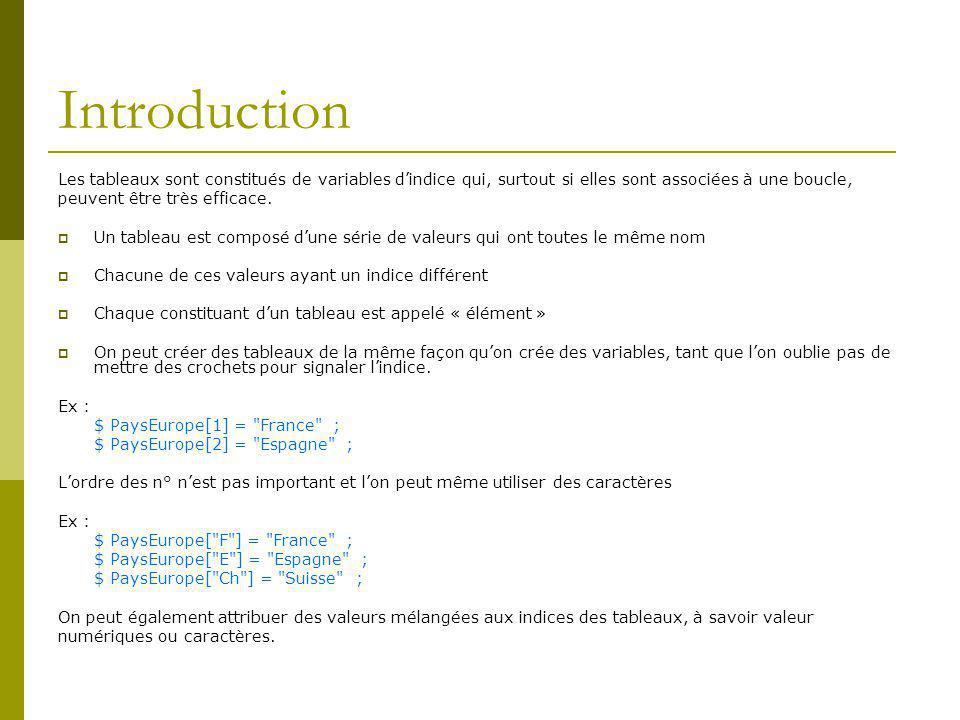 Introduction Les tableaux sont constitués de variables dindice qui, surtout si elles sont associées à une boucle, peuvent être très efficace.