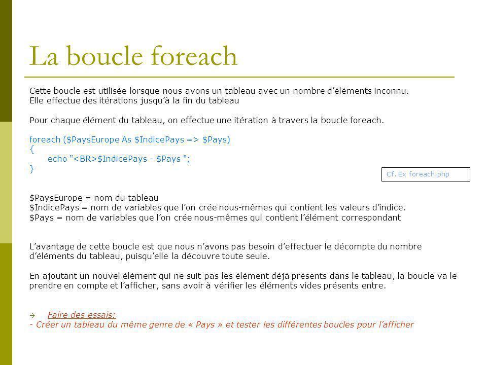 La boucle foreach Cette boucle est utilisée lorsque nous avons un tableau avec un nombre déléments inconnu.
