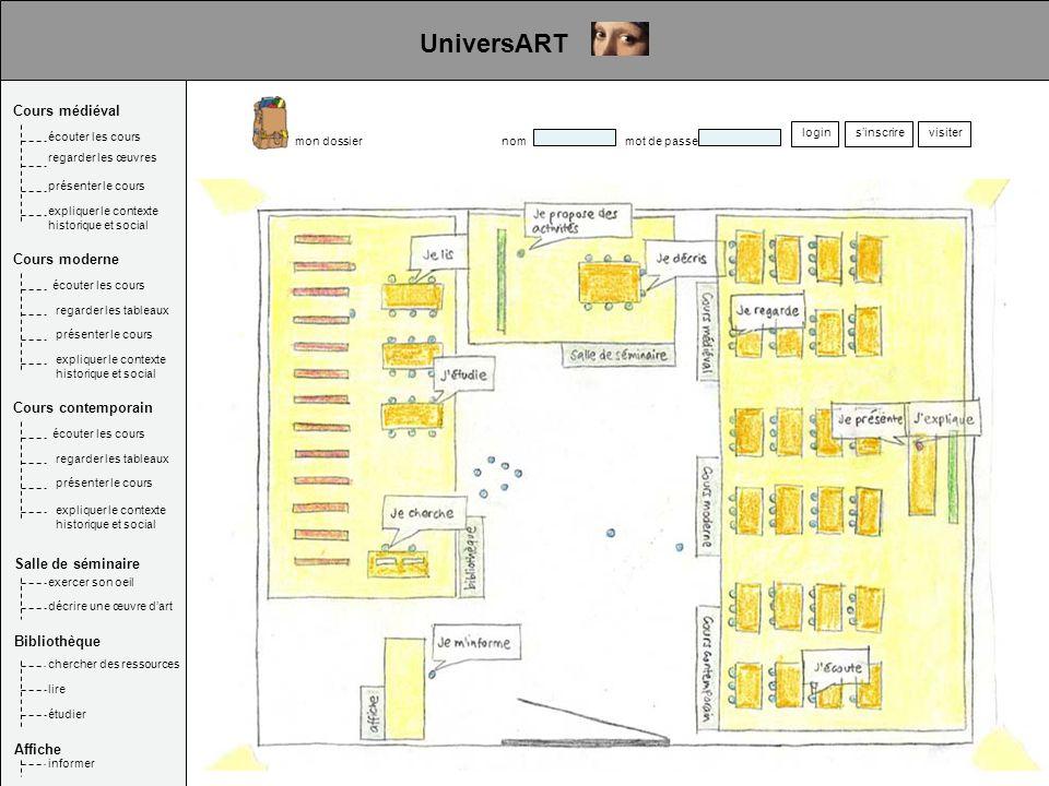 UniversART Cours médiéval Salle de séminaire Bibliothèque Affiche écouter les cours regarder les œuvres présenter le cours expliquer le contexte histo