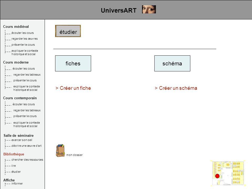 fichesschéma étudier UniversART > Créer un fiche> Créer un schéma Cours médiéval Salle de séminaire Bibliothèque Affiche écouter les cours regarder le