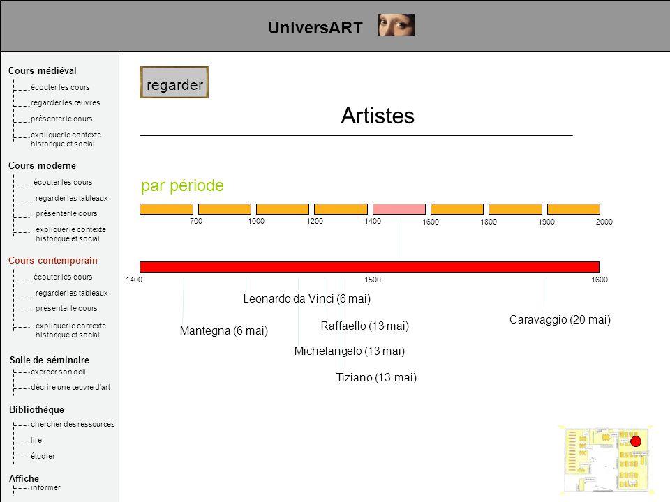 regarder UniversART Artistes Cours médiéval Salle de séminaire Bibliothèque Affiche écouter les cours regarder les œuvres présenter le cours expliquer
