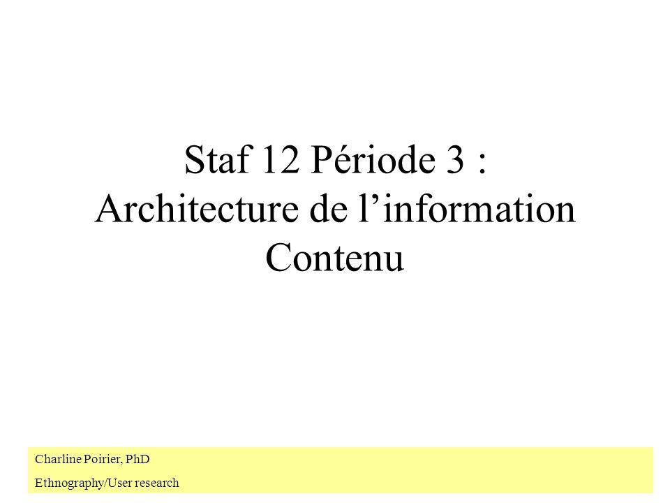 Buts des tris de cartes (1) Est-ce que les utilisateurs veulent une classification par sujet, processus, type dinformation.