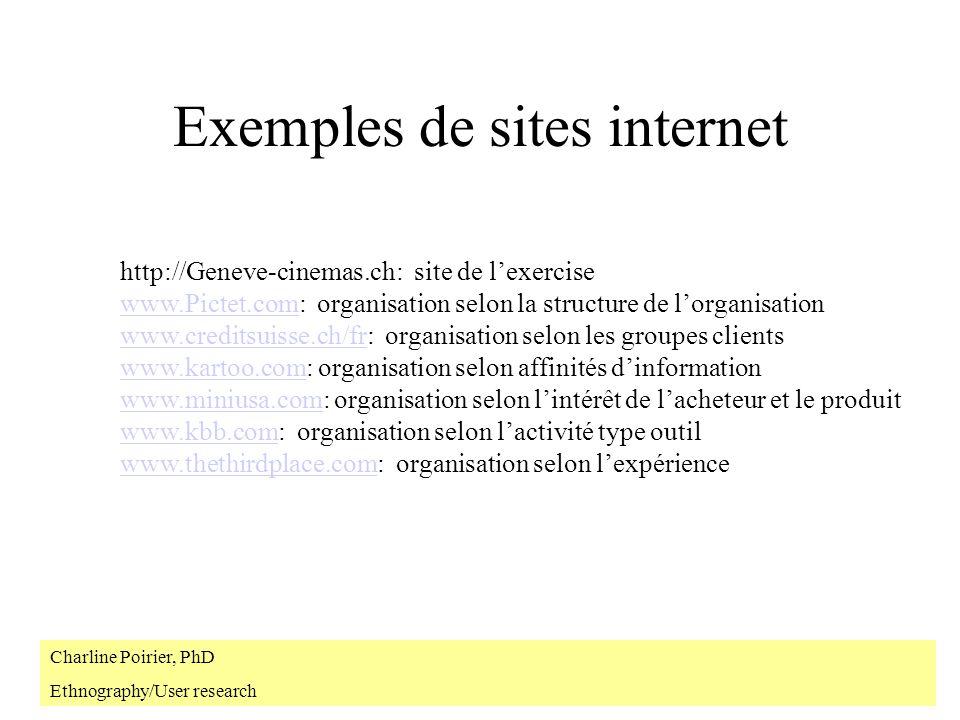 Exemples de sites internet http://Geneve-cinemas.ch: site de lexercise www.Pictet.comwww.Pictet.com: organisation selon la structure de lorganisation