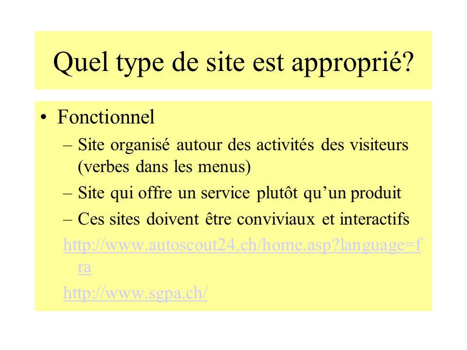 Quel type de site est approprié? Fonctionnel –Site organisé autour des activités des visiteurs (verbes dans les menus) –Site qui offre un service plut