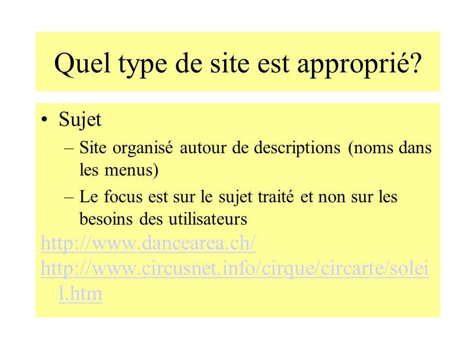 Quel type de site est approprié? Sujet –Site organisé autour de descriptions (noms dans les menus) –Le focus est sur le sujet traité et non sur les be