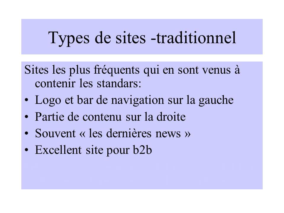 Types de sites -traditionnel Sites les plus fréquents qui en sont venus à contenir les standars: Logo et bar de navigation sur la gauche Partie de con